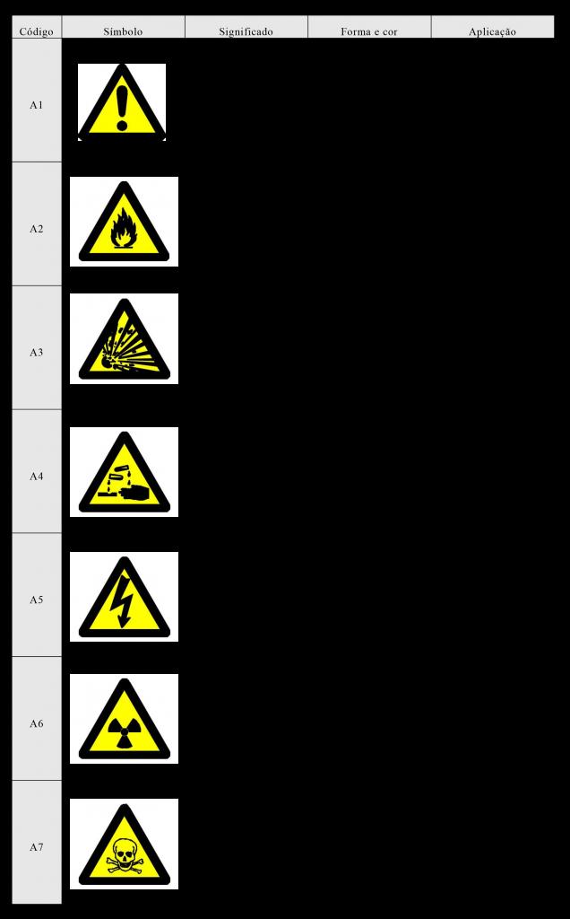 Extintores de Incêndio - Sinalização - 7