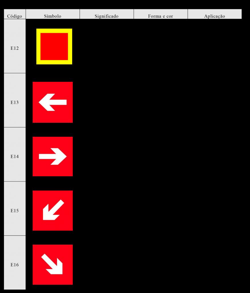 Extintores de Incêndio - Sinalização - 1